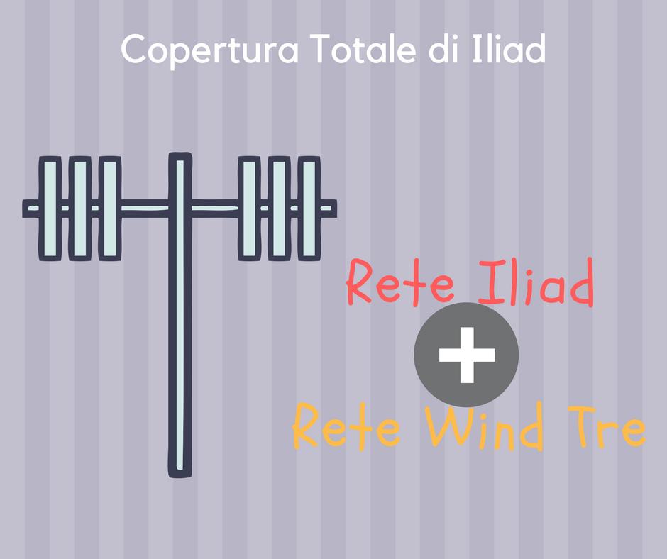 Rete Iliad, copertura totale