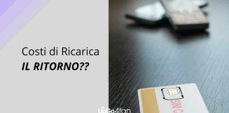 """Immagine di una sim card per telefonino e titolo """"Costi di Ricarica"""""""