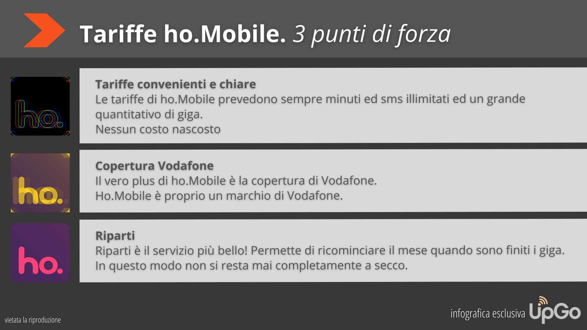 Tariffe Ho Mobile infografica vantaggi